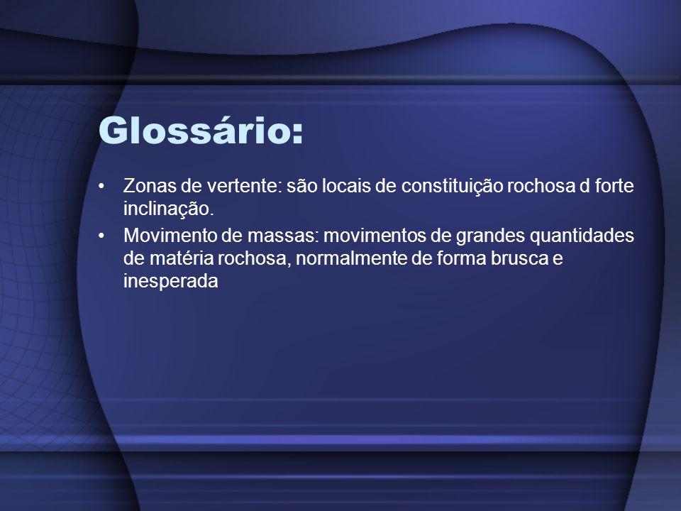 Glossário: Zonas de vertente: são locais de constituição rochosa d forte inclinação.