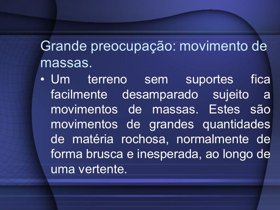 Grande preocupação: movimento de massas.