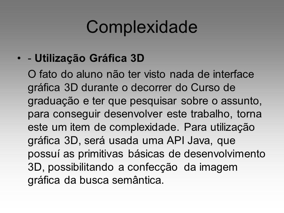 Complexidade - Utilização Gráfica 3D