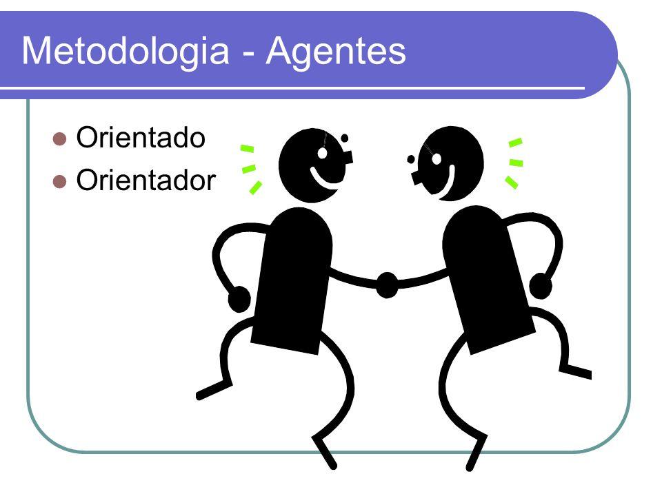 Metodologia - Agentes Orientado Orientador