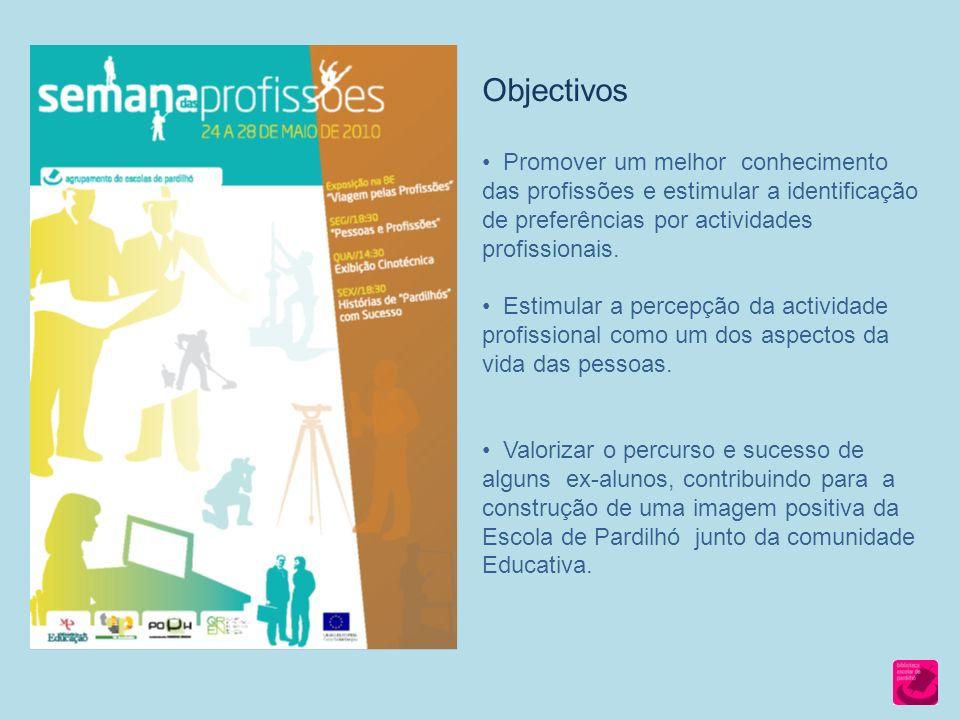 Objectivos Promover um melhor conhecimento das profissões e estimular a identificação de preferências por actividades profissionais.