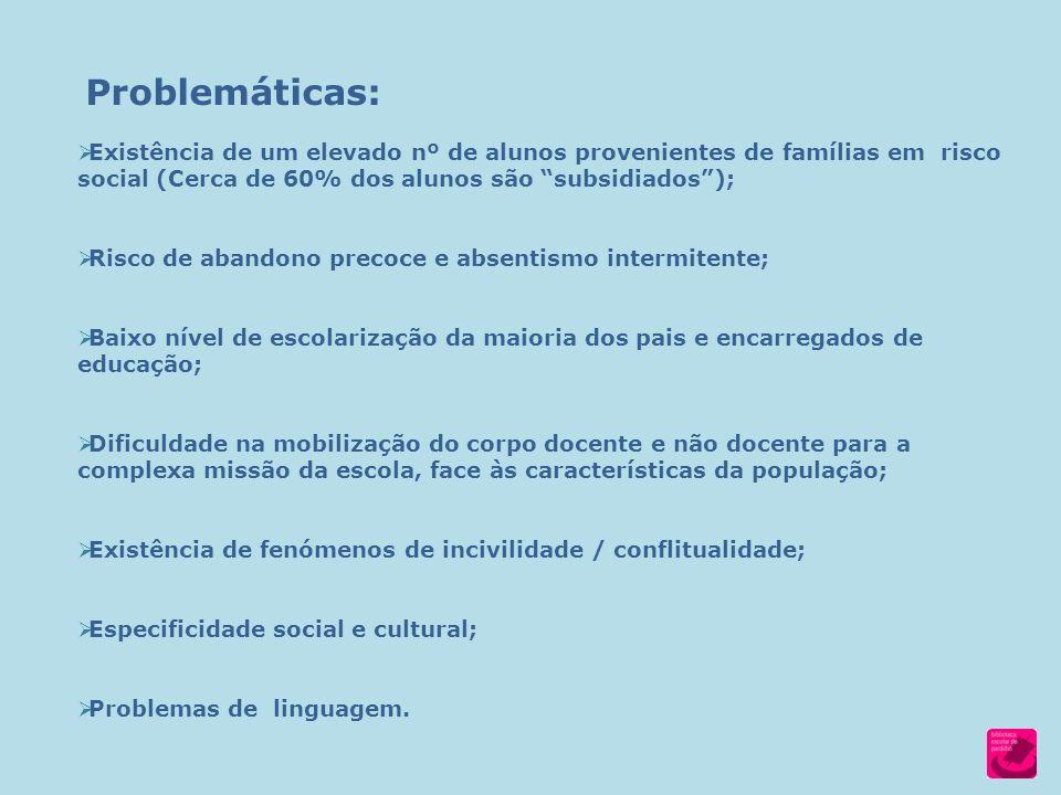 Problemáticas: Existência de um elevado nº de alunos provenientes de famílias em risco social (Cerca de 60% dos alunos são subsidiados );