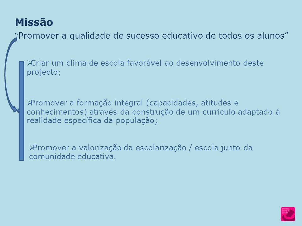 Missão Promover a qualidade de sucesso educativo de todos os alunos