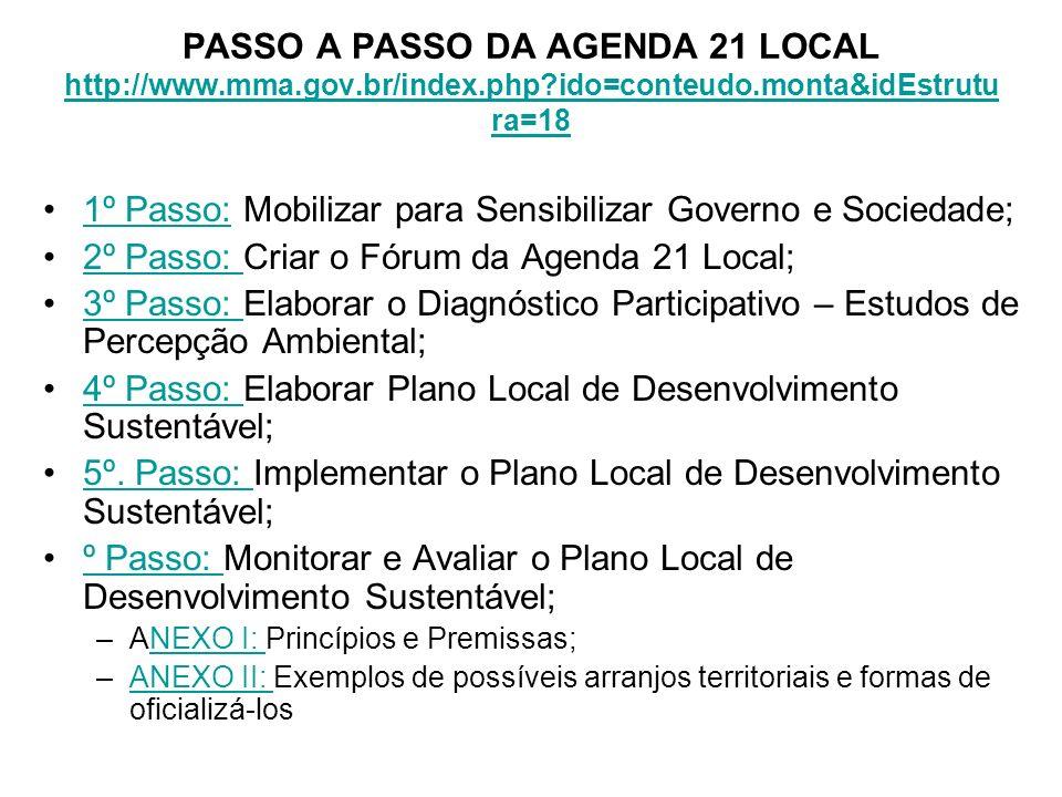 1º Passo: Mobilizar para Sensibilizar Governo e Sociedade;
