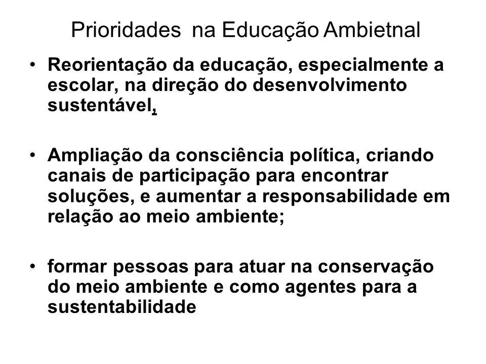 Prioridades na Educação Ambietnal