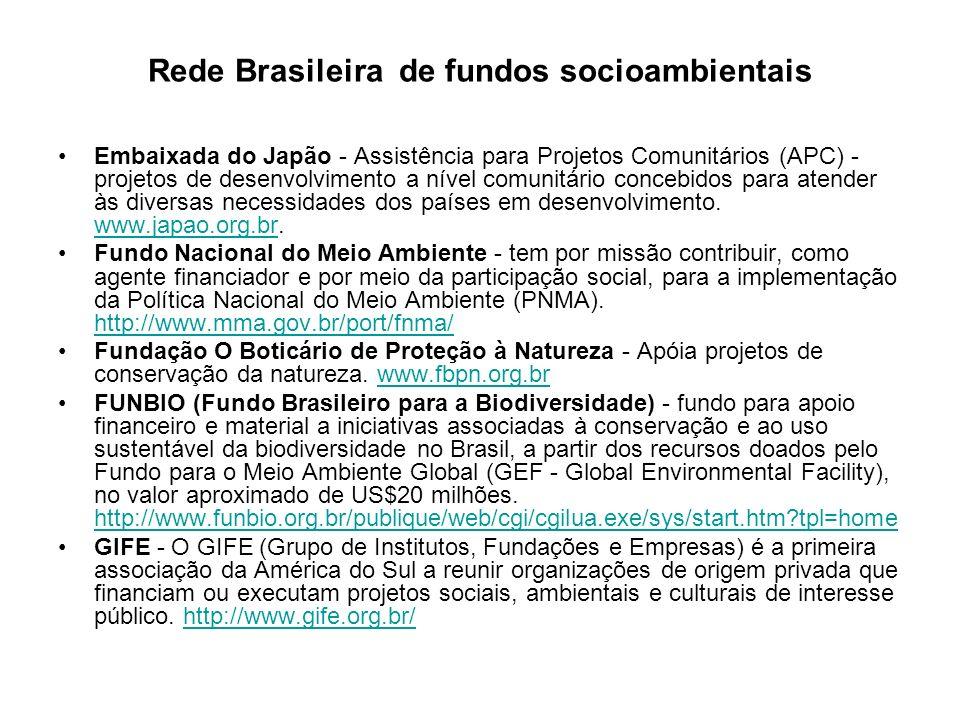 Rede Brasileira de fundos socioambientais