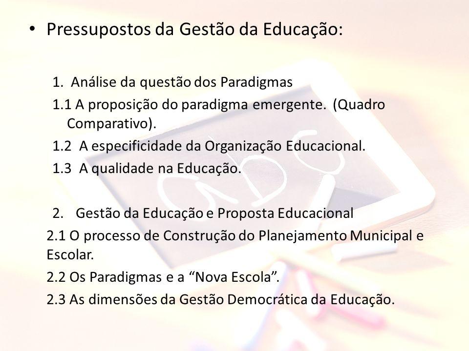 Pressupostos da Gestão da Educação: