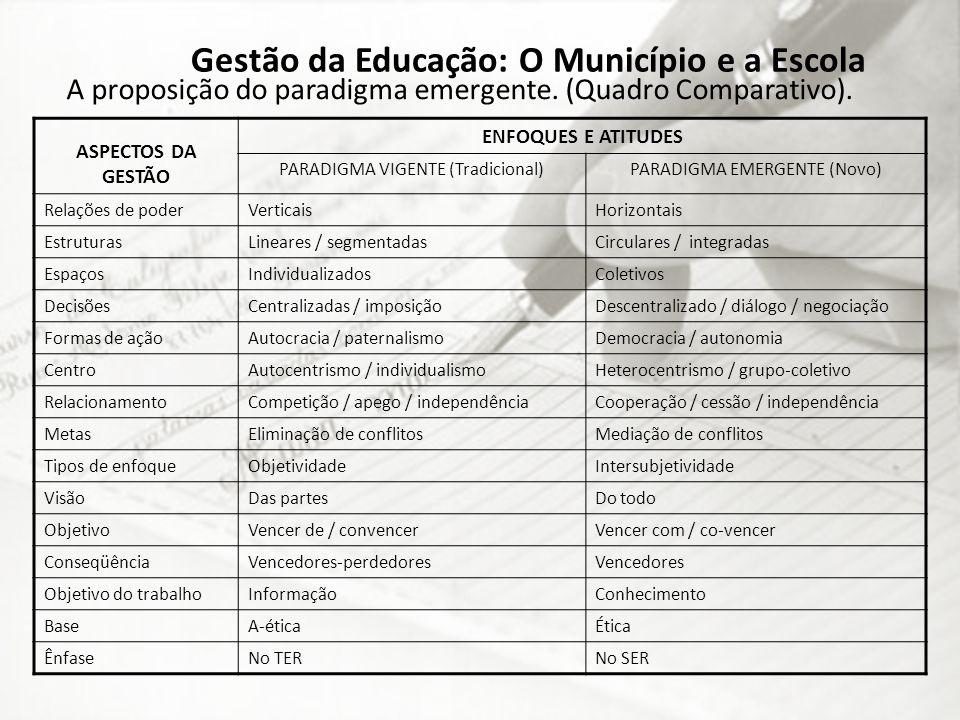 Gestão da Educação: O Município e a Escola