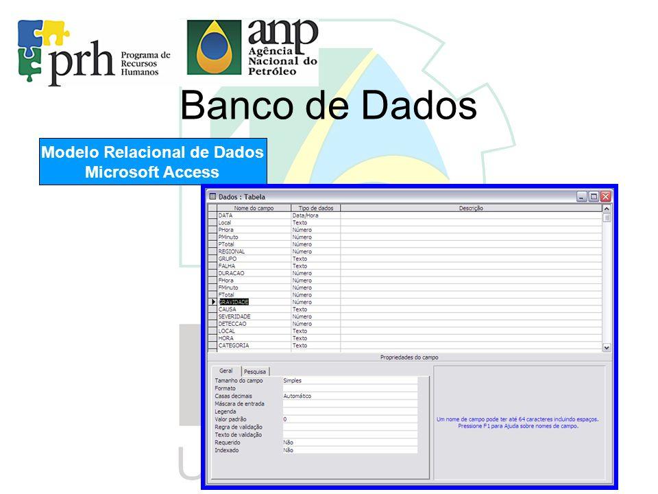 Modelo Relacional de Dados