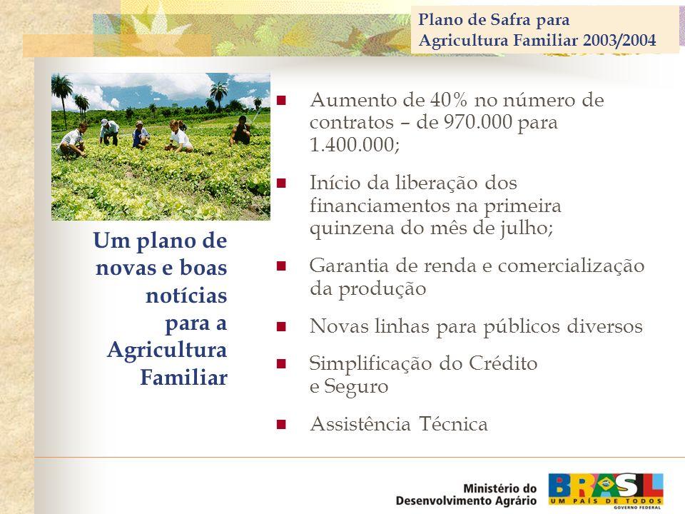 Um plano de novas e boas notícias para a Agricultura Familiar