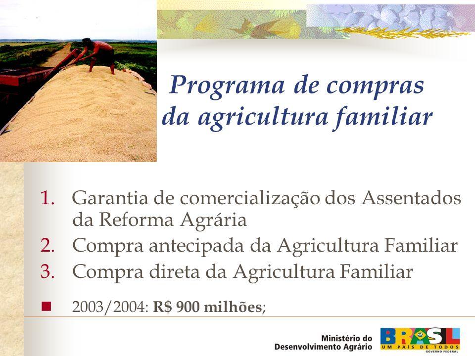 Programa de compras da agricultura familiar