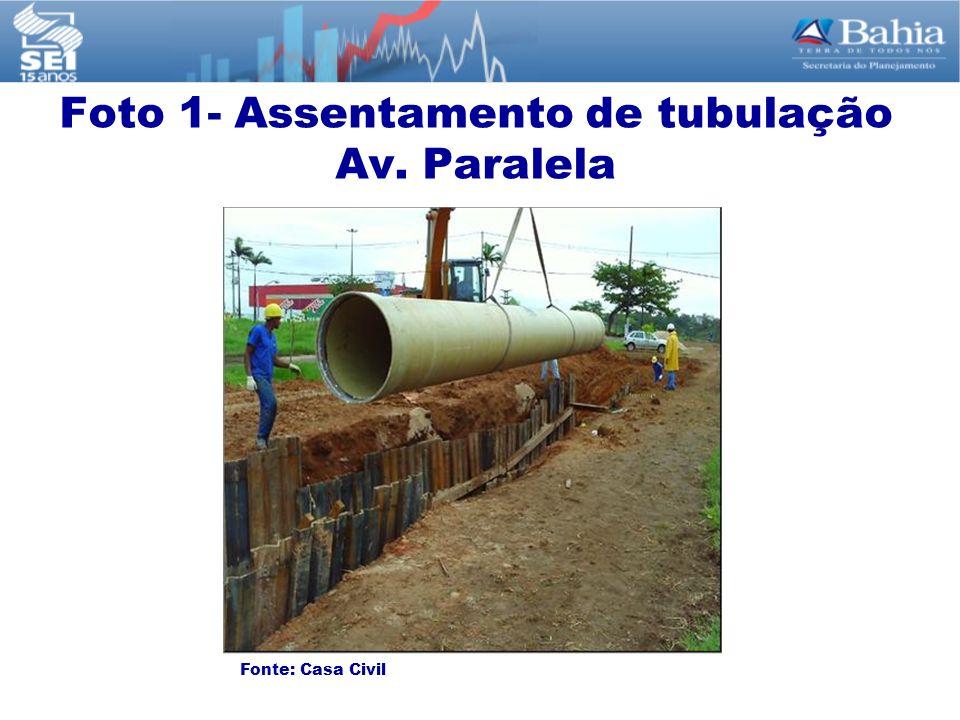 Foto 1- Assentamento de tubulação Av. Paralela