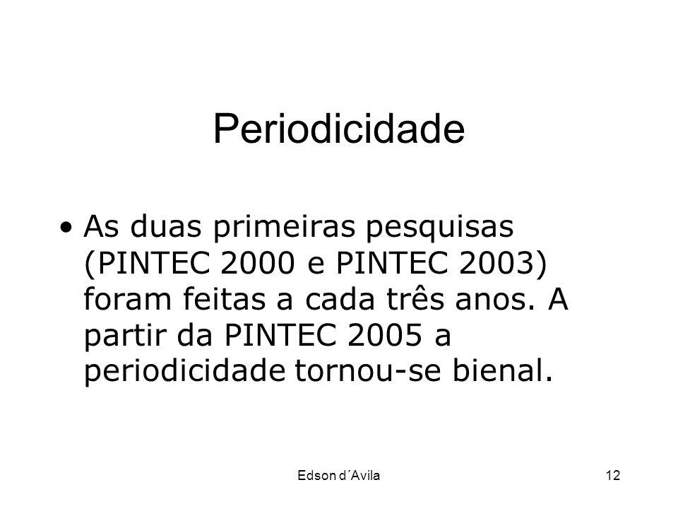 Periodicidade