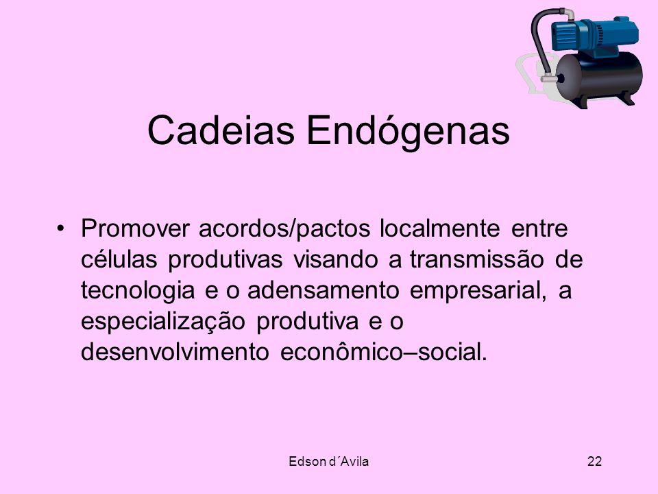 Cadeias Endógenas