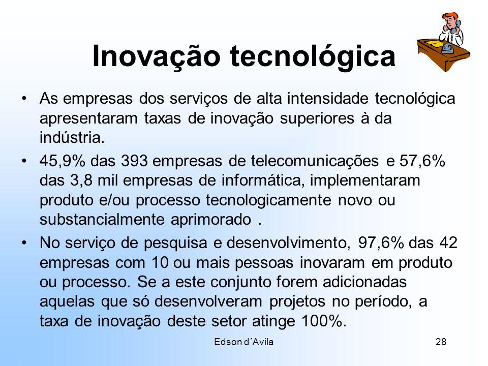 Inovação tecnológica As empresas dos serviços de alta intensidade tecnológica apresentaram taxas de inovação superiores à da indústria.