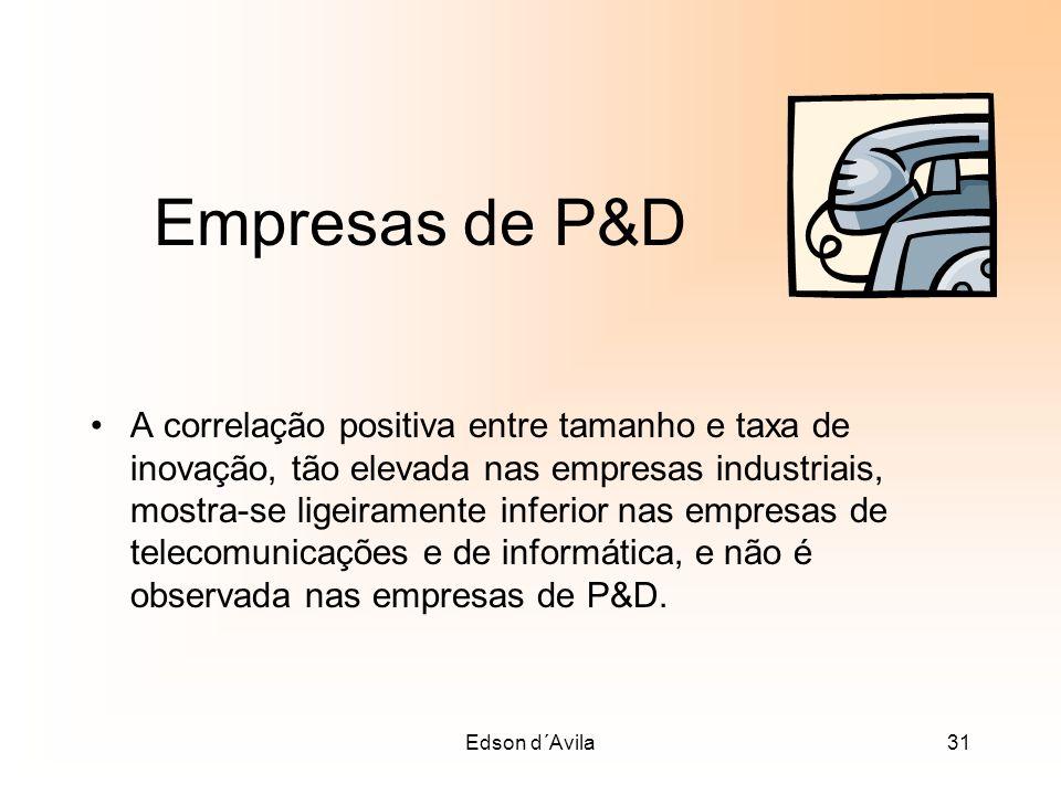 Empresas de P&D