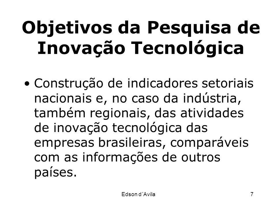 Objetivos da Pesquisa de Inovação Tecnológica