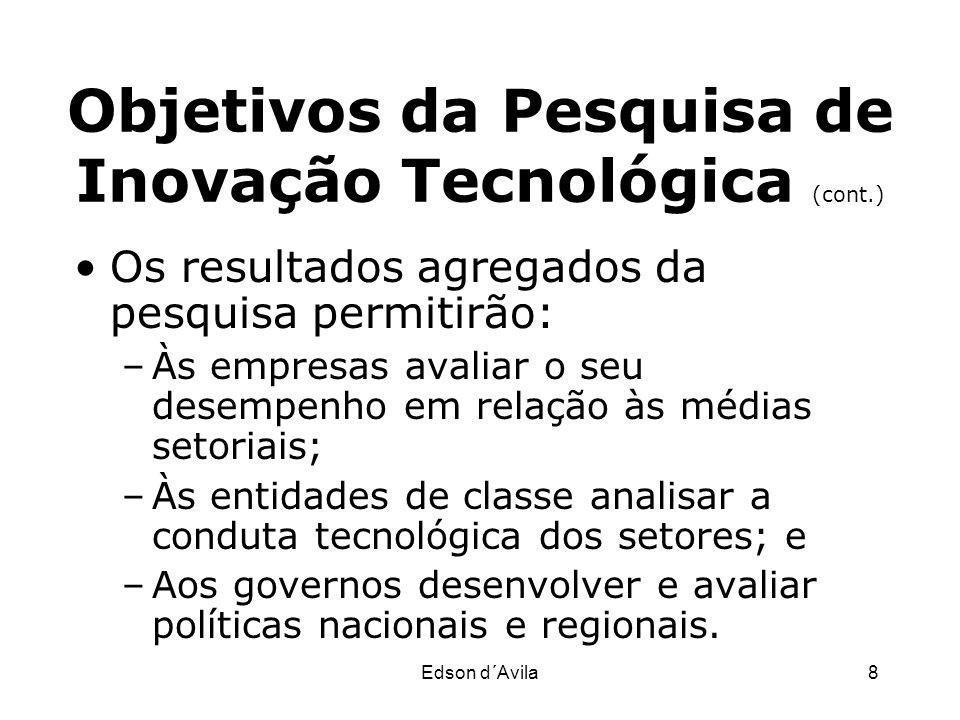 Objetivos da Pesquisa de Inovação Tecnológica (cont.)