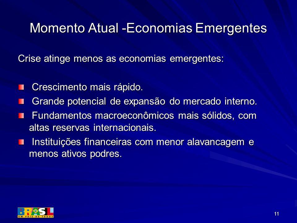 Momento Atual -Economias Emergentes