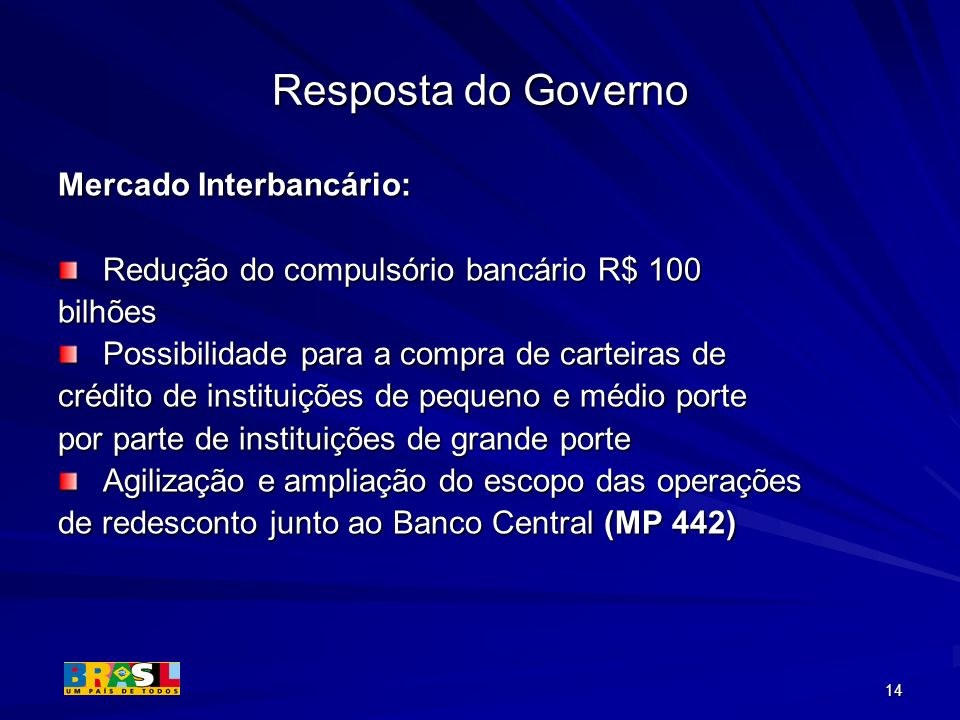 Resposta do Governo Mercado Interbancário: