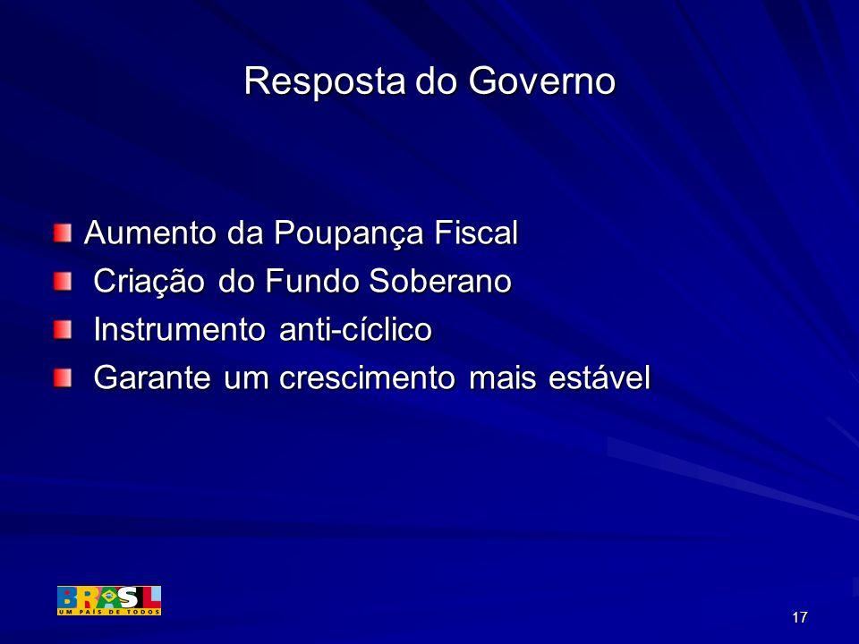 Resposta do Governo Aumento da Poupança Fiscal
