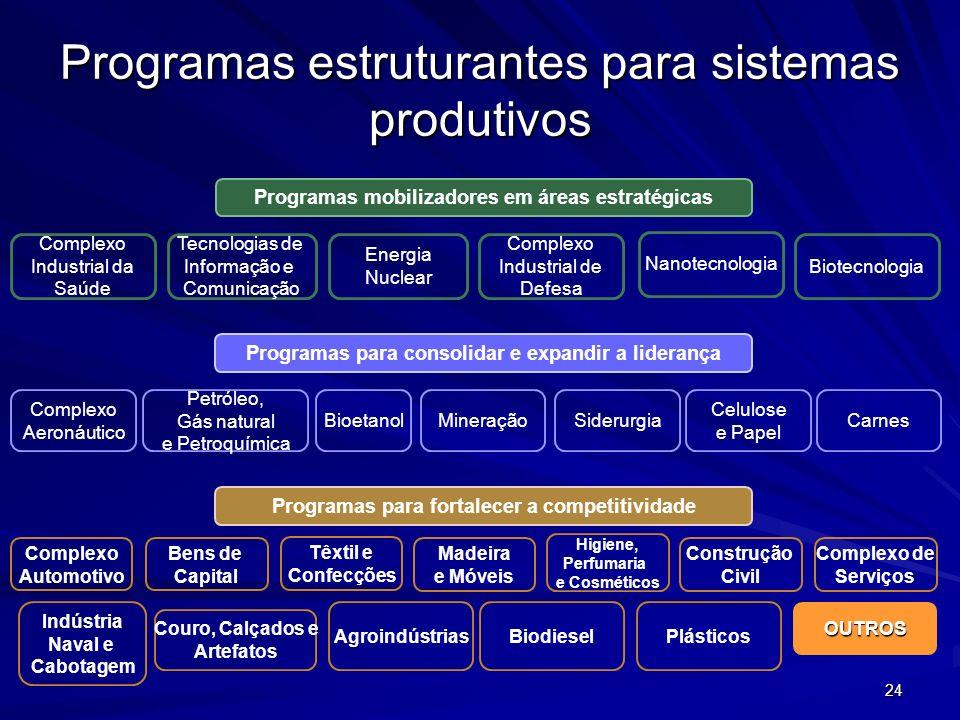 Programas estruturantes para sistemas produtivos