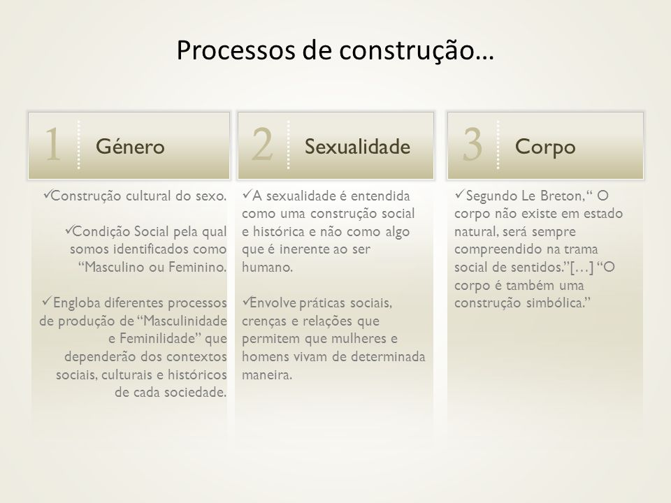 Processos de construção…