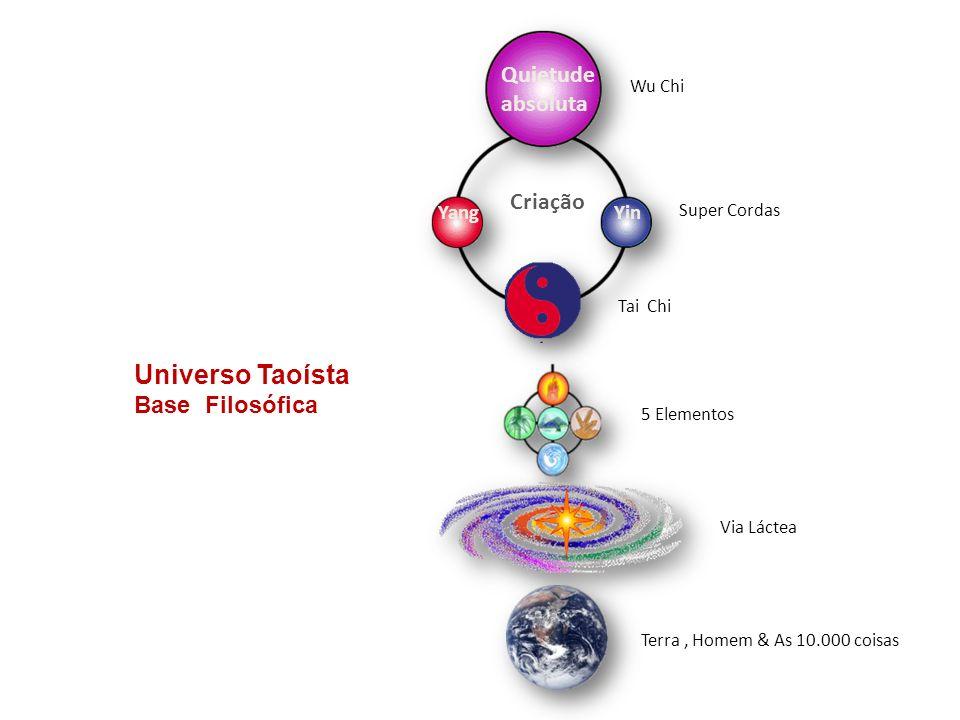 Universo Taoísta Base Filosófica