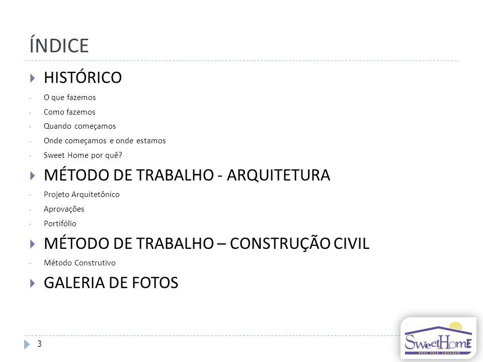 ÍNDICE HISTÓRICO MÉTODO DE TRABALHO - ARQUITETURA