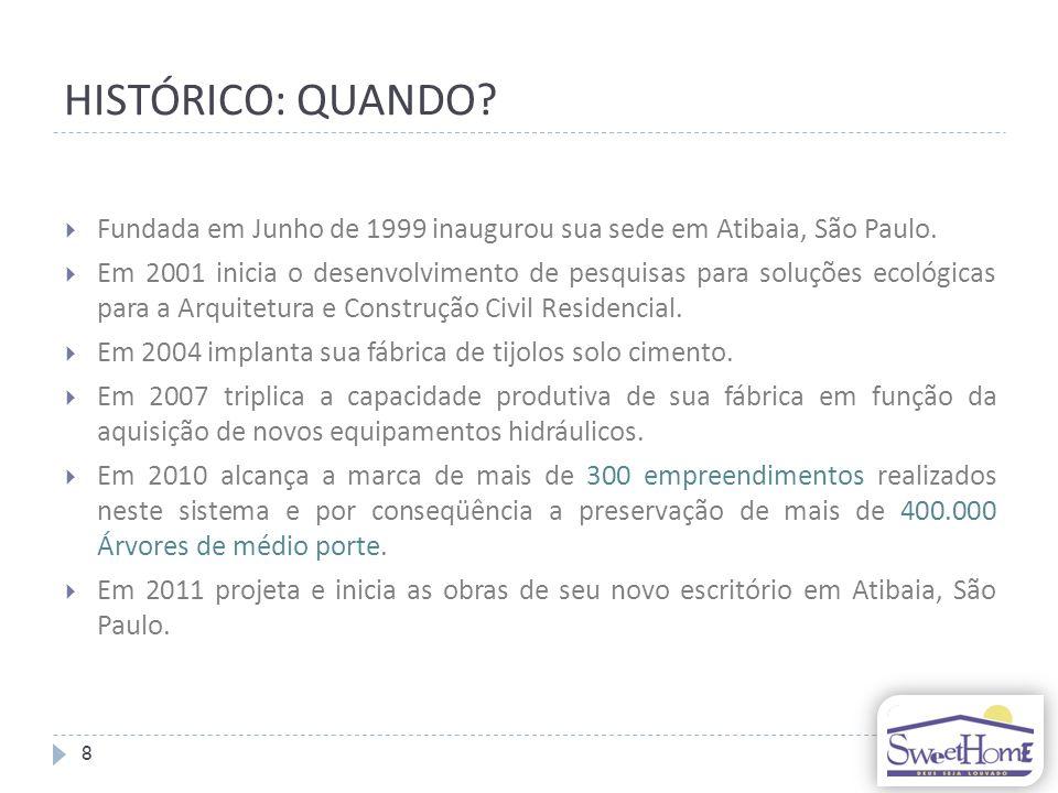 HISTÓRICO: QUANDO Fundada em Junho de 1999 inaugurou sua sede em Atibaia, São Paulo.