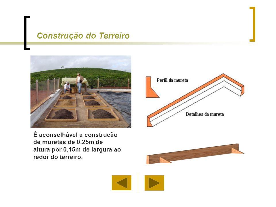 Construção do Terreiro