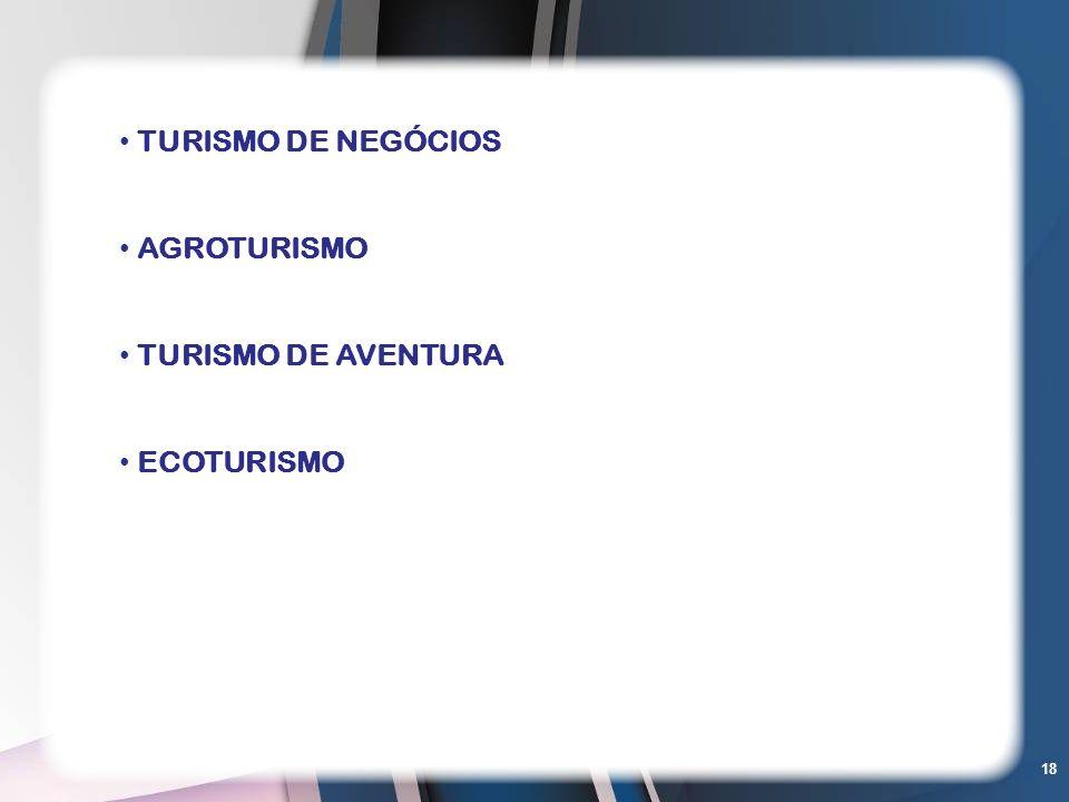 TURISMO DE NEGÓCIOS AGROTURISMO TURISMO DE AVENTURA ECOTURISMO