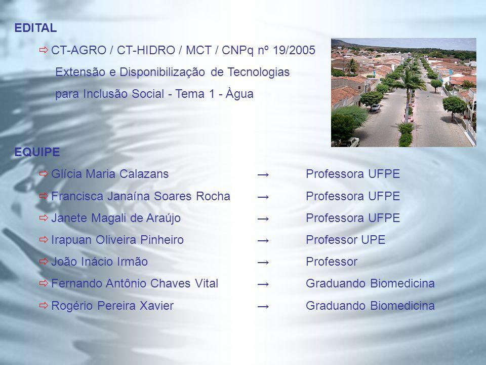 EDITAL CT-AGRO / CT-HIDRO / MCT / CNPq nº 19/2005. Extensão e Disponibilização de Tecnologias. para Inclusão Social - Tema 1 - Àgua.