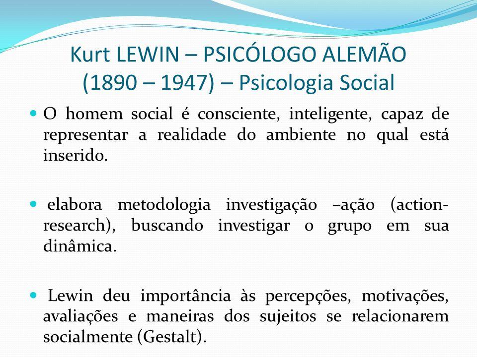 Kurt LEWIN – PSICÓLOGO ALEMÃO (1890 – 1947) – Psicologia Social