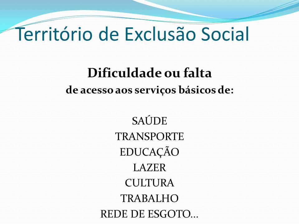Território de Exclusão Social