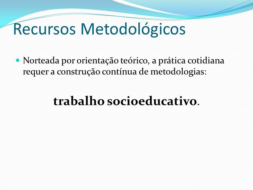 Recursos Metodológicos