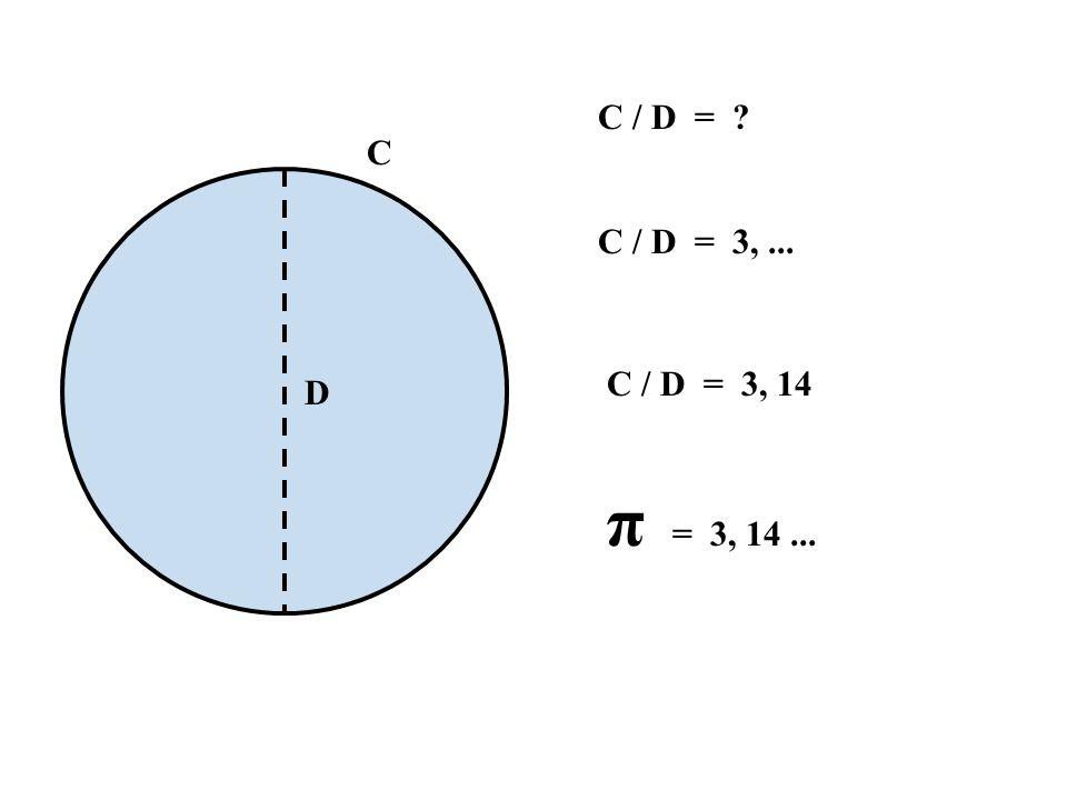 C / D = C C / D = 3, ... C / D = 3, 14 D π = 3, 14 ...