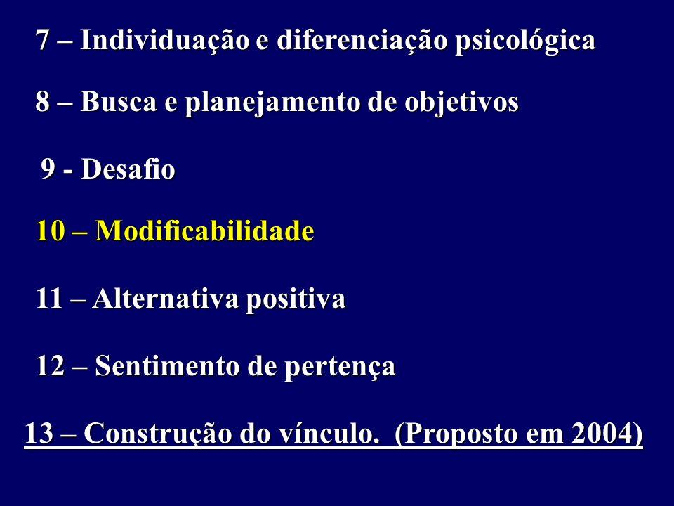 7 – Individuação e diferenciação psicológica