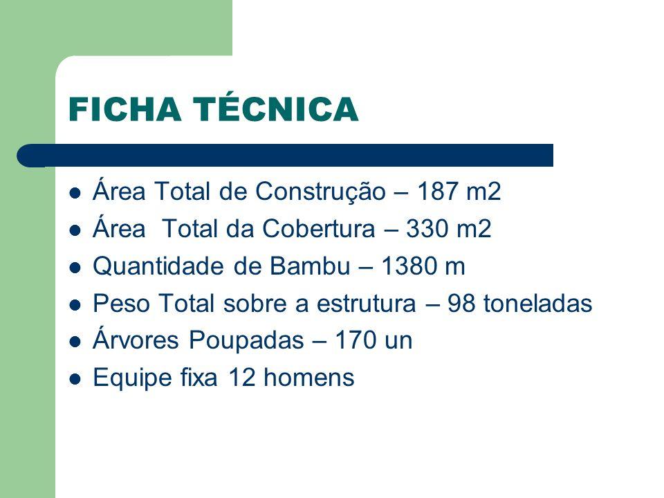 FICHA TÉCNICA Área Total de Construção – 187 m2