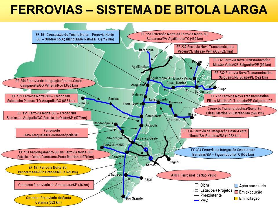 FERROVIAS – SISTEMA DE BITOLA LARGA