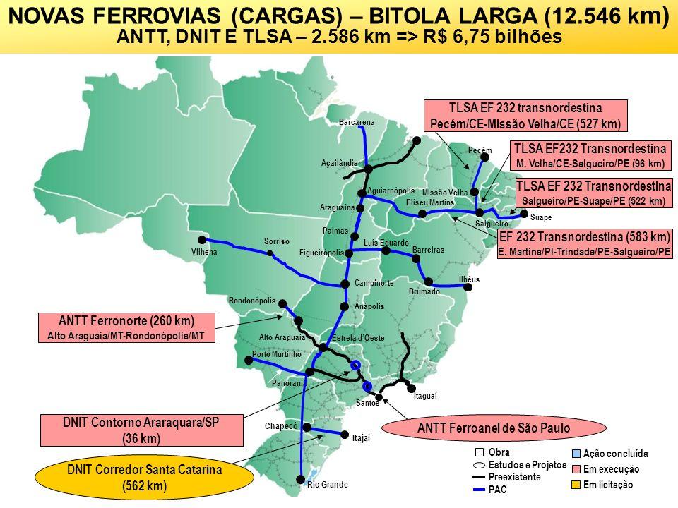 NOVAS FERROVIAS (CARGAS) – BITOLA LARGA (12.546 km)