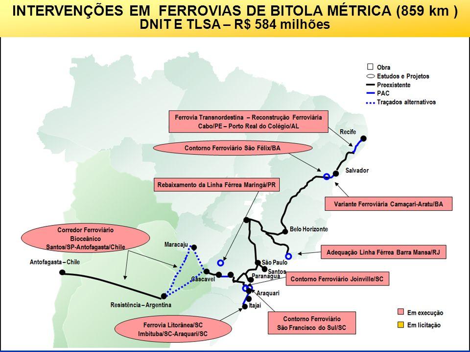 INTERVENÇÕES EM FERROVIAS DE BITOLA MÉTRICA (859 km )