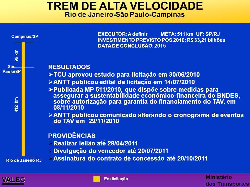TREM DE ALTA VELOCIDADE Rio de Janeiro-São Paulo-Campinas