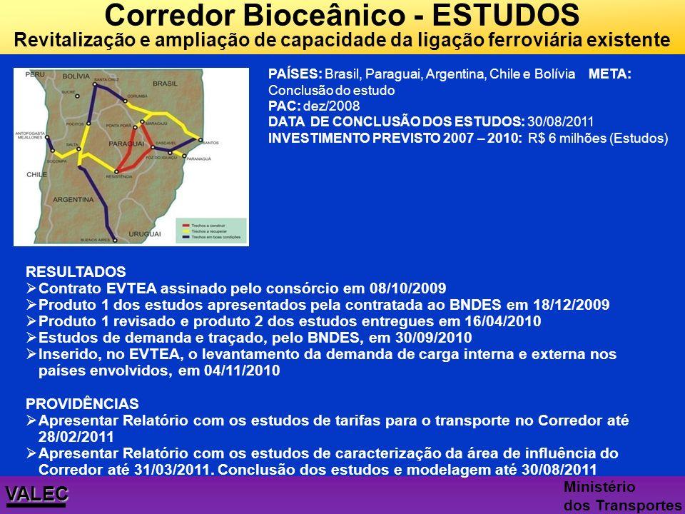 Corredor Bioceânico - ESTUDOS
