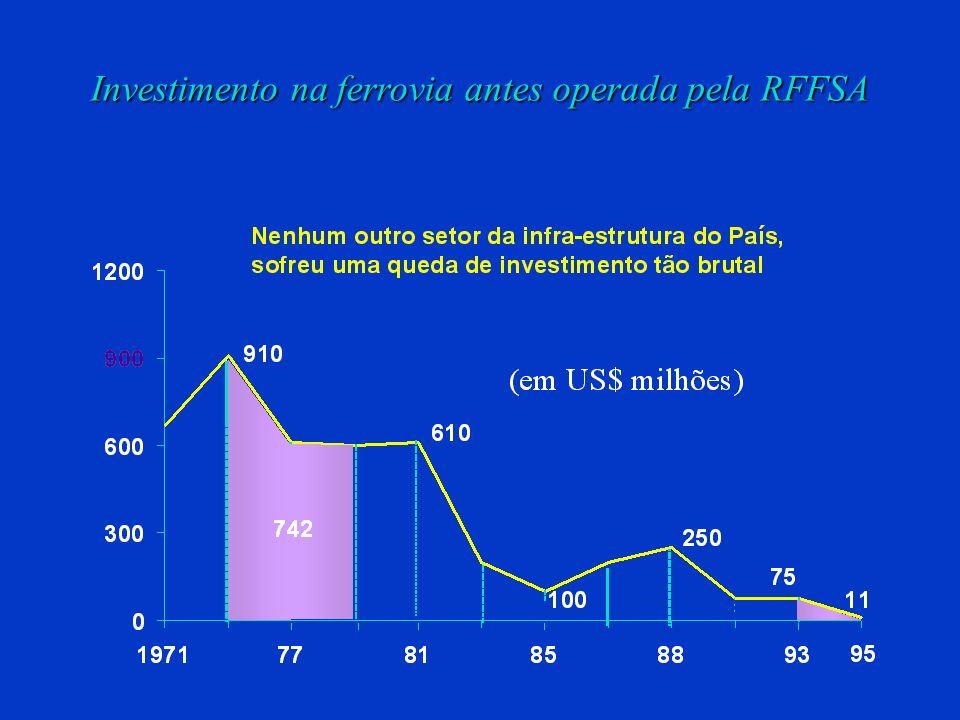 Investimento na ferrovia antes operada pela RFFSA