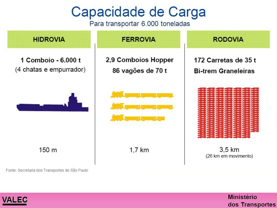 Para transportar 6.000 toneladas
