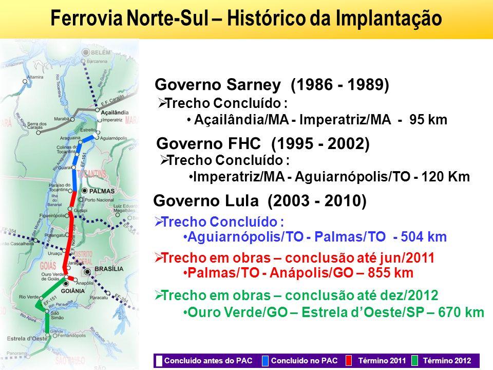 Ferrovia Norte-Sul – Histórico da Implantação