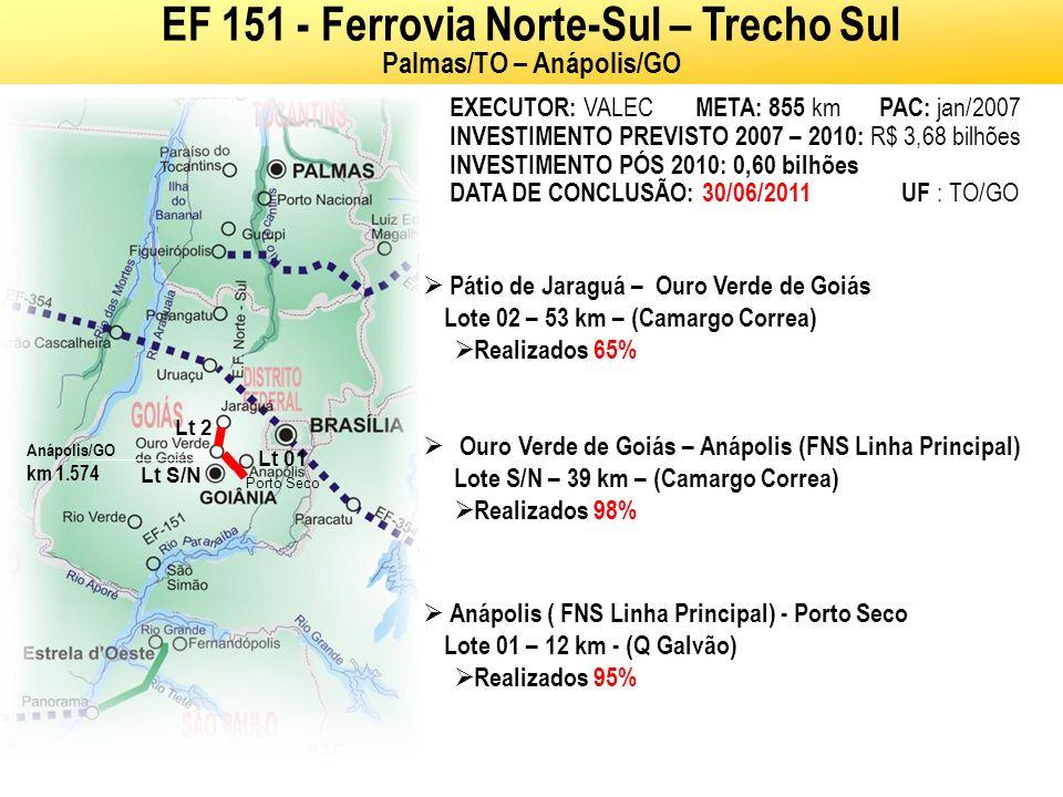 EF 151 - Ferrovia Norte-Sul – Trecho Sul Palmas/TO – Anápolis/GO