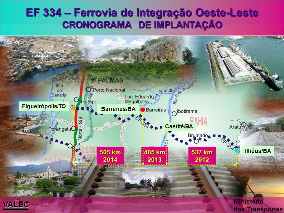 EF 334 – Ferrovia de Integração Oeste-Leste CRONOGRAMA DE IMPLANTAÇÃO