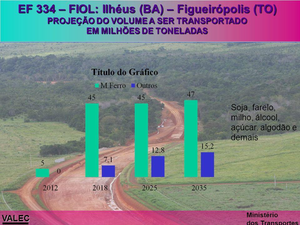 EF 334 – FIOL: Ilhéus (BA) – Figueirópolis (TO)